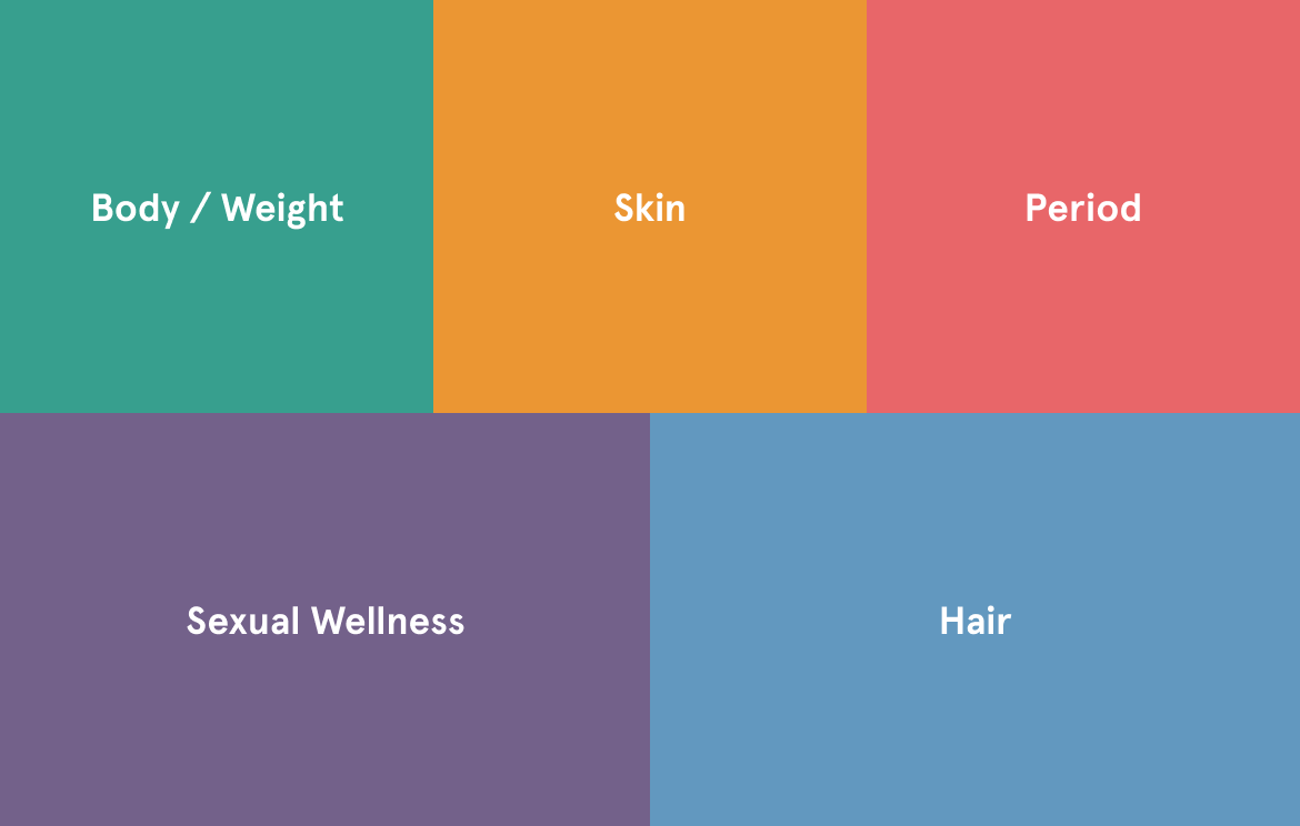 bodywise_colours